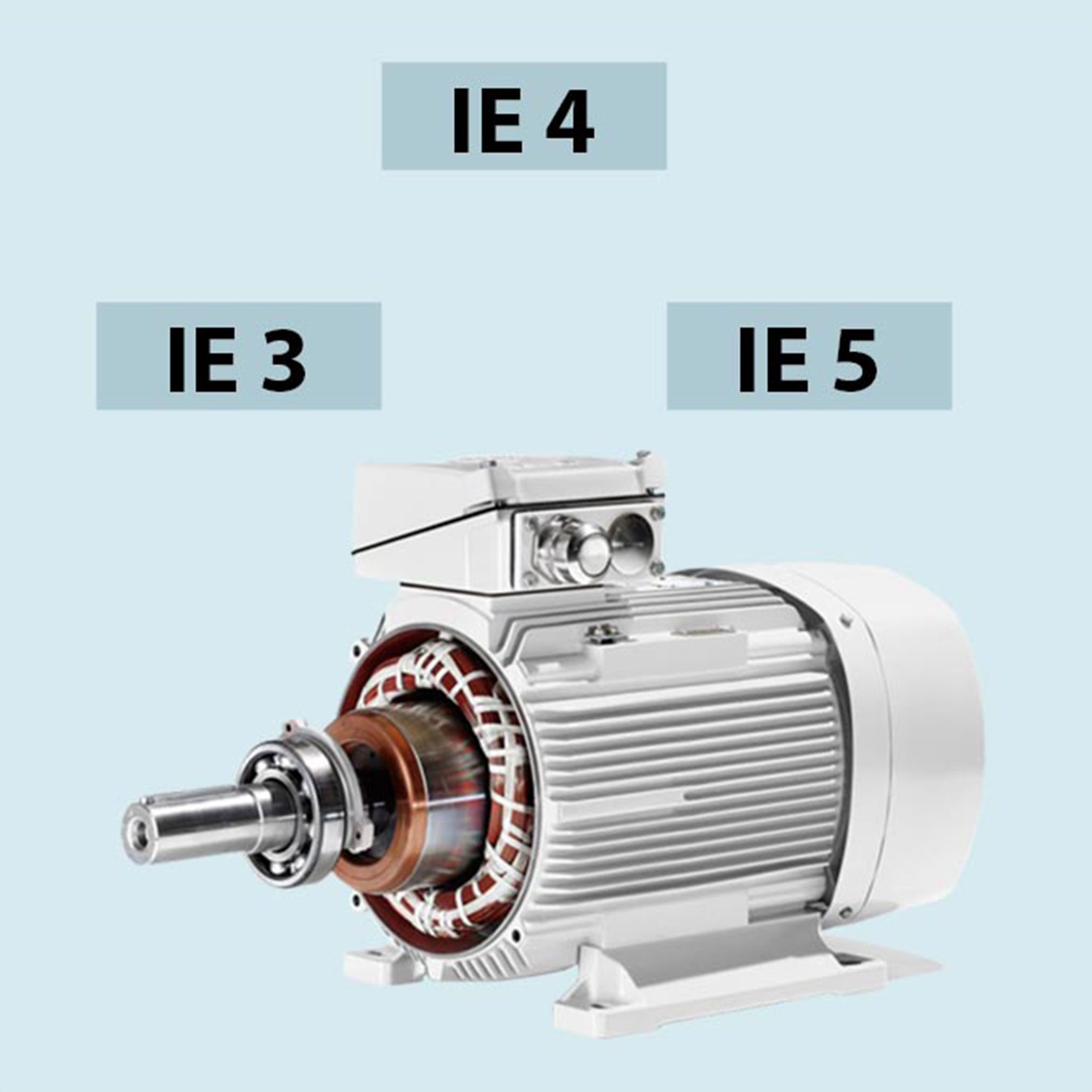 High Efficiency IE3 , IE4 , IE5